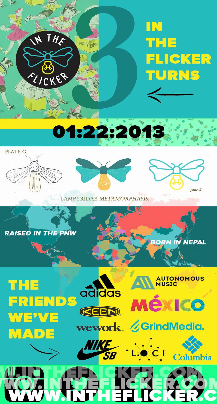 ITF Infographics